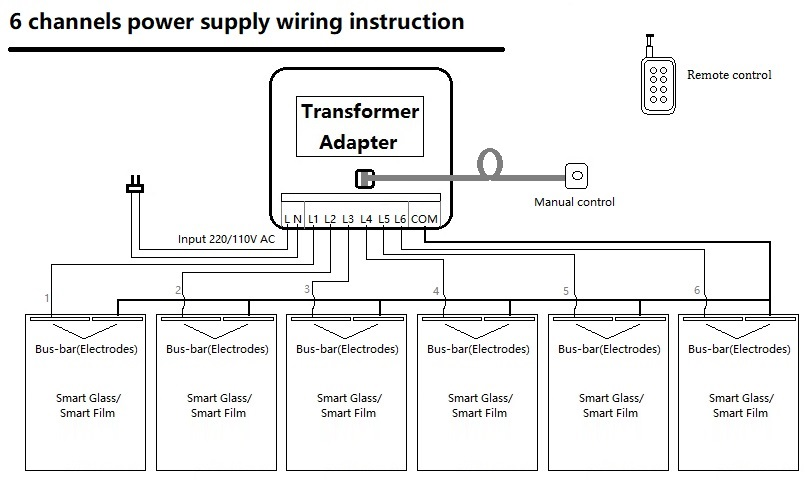 6-channels-power-supply-wiring-instruction